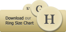 Download Ring Size Chart