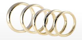 Wedding, Engagement Ring Sizes