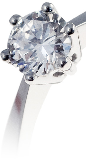 Wedding Ring Diamond Guide
